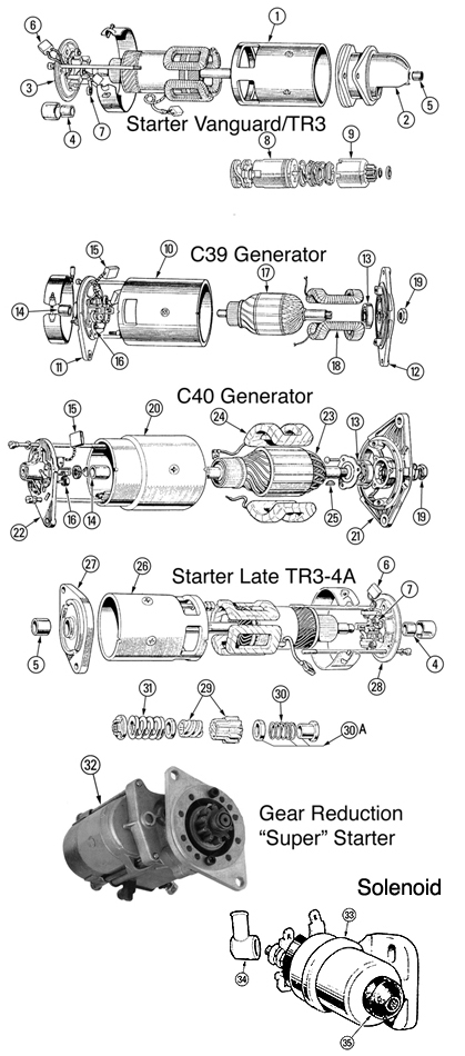 """Alternator Diagram"""