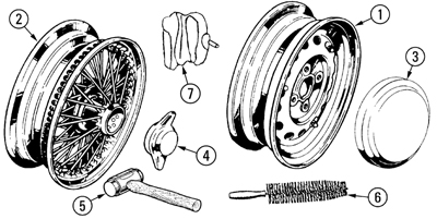 """Wheels and Tires Diagram"""
