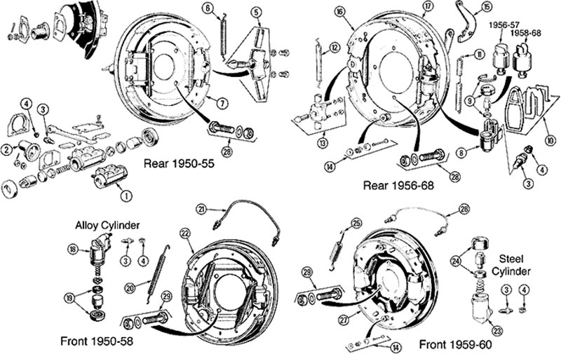 """Drum Brakes Diagram"""